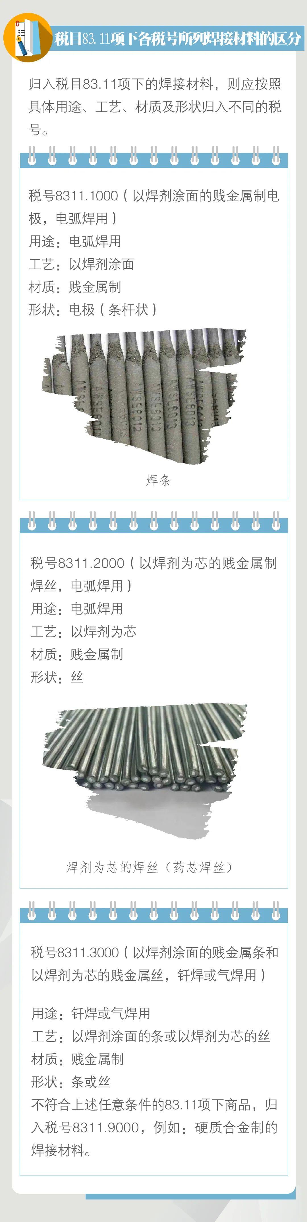 细说焊条等焊接材料的归类